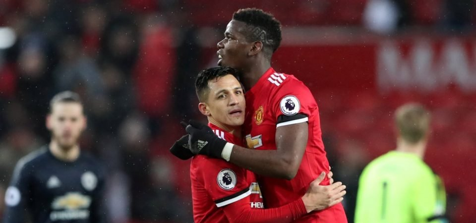 Suggested Solutions: Three formations that would get the best out of Pogba & Sanchez