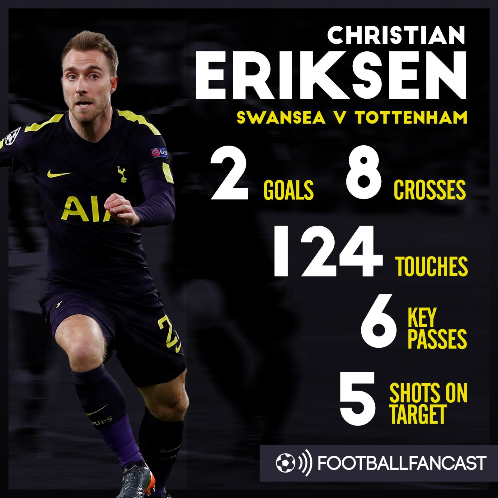 Who Will Lead The Attack For Tottenham In The Absence Of: 5 Shots On Target, 6 Key Passes: £63m-rated Spurs Ace Was