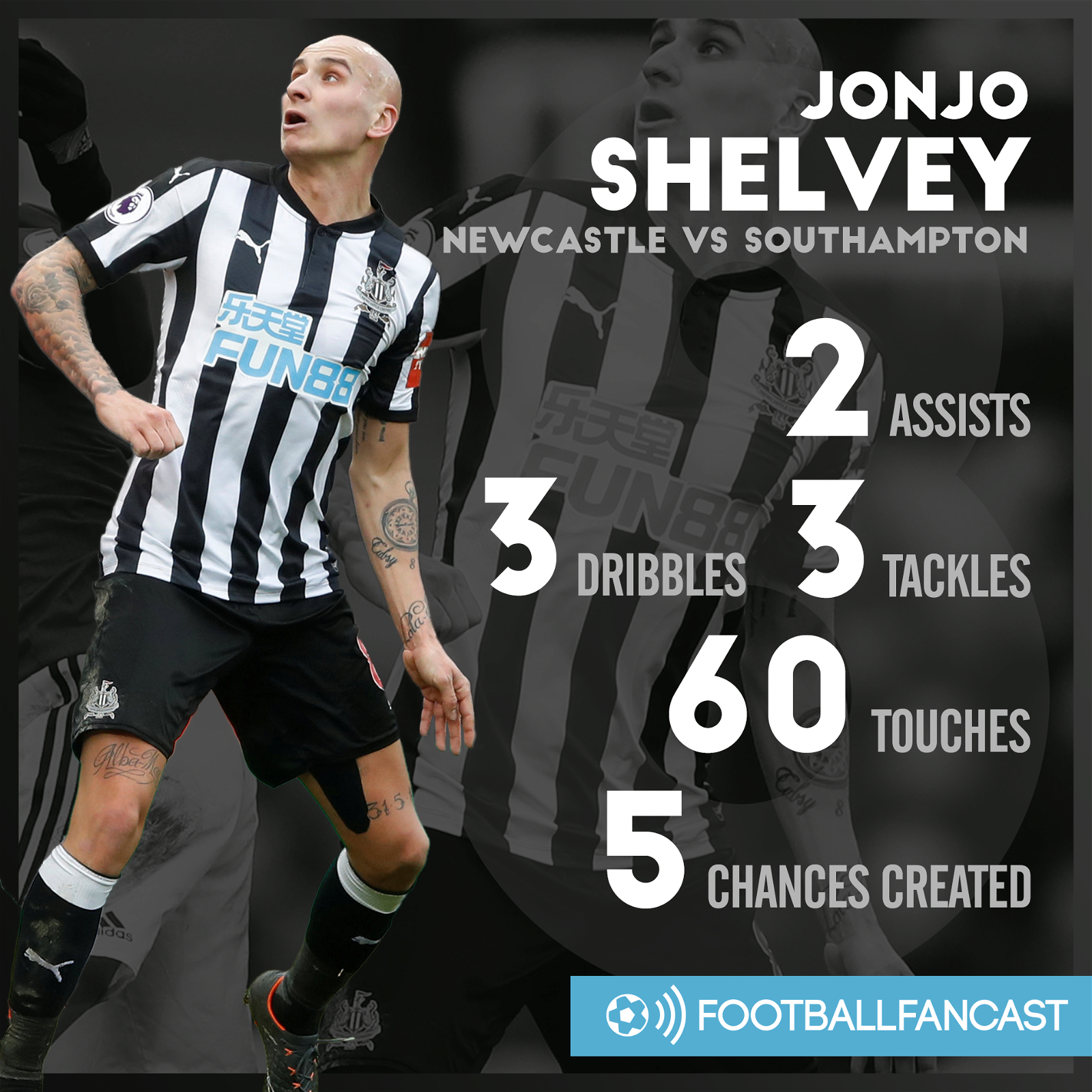 Jonjo Shelvey's stats from 3-0 win over Southampton