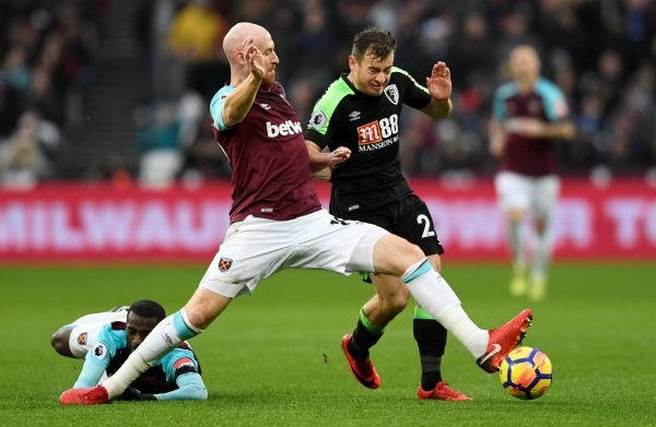 James Collins in action for West Ham United
