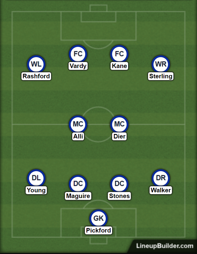 England's potential 4-2-4 formation