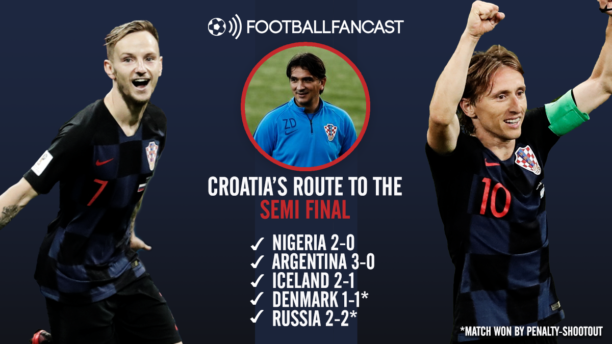 Croatia's route to the World Cup semi-final