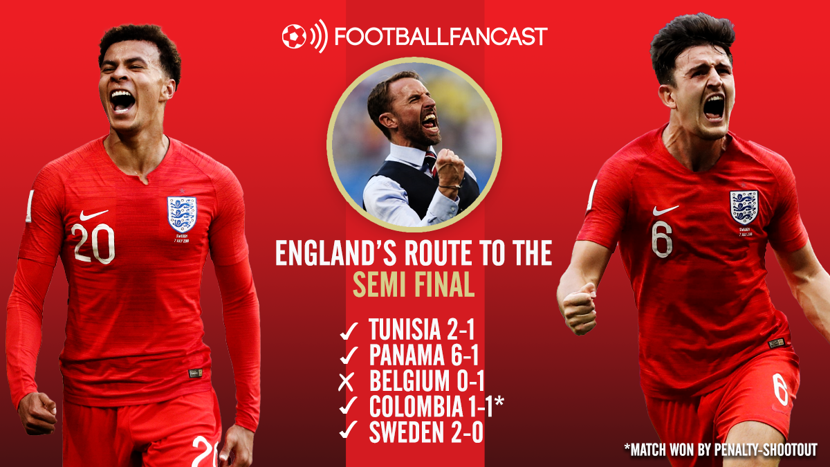 England's route to World Cup semi final