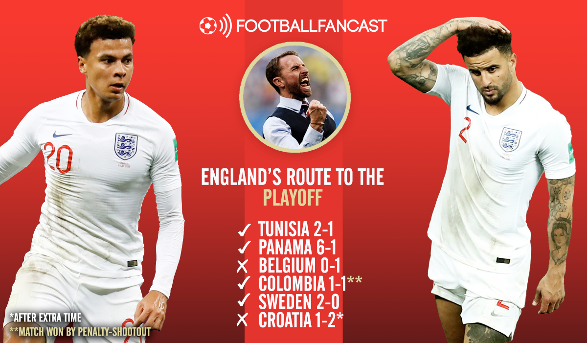 England's route to the World Cup playoff