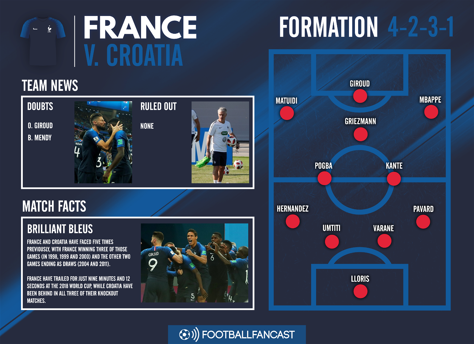 France Team News for World Cup final