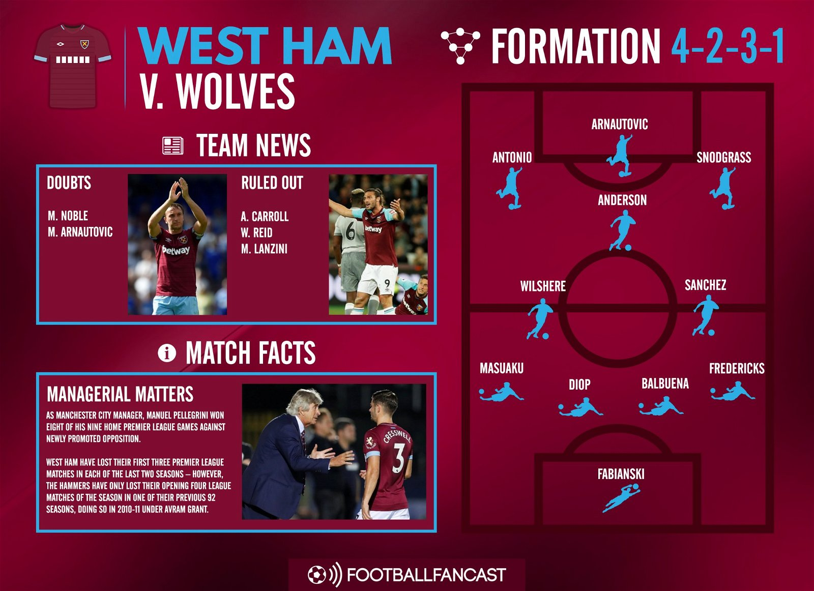 west ham vs wolves - photo #5