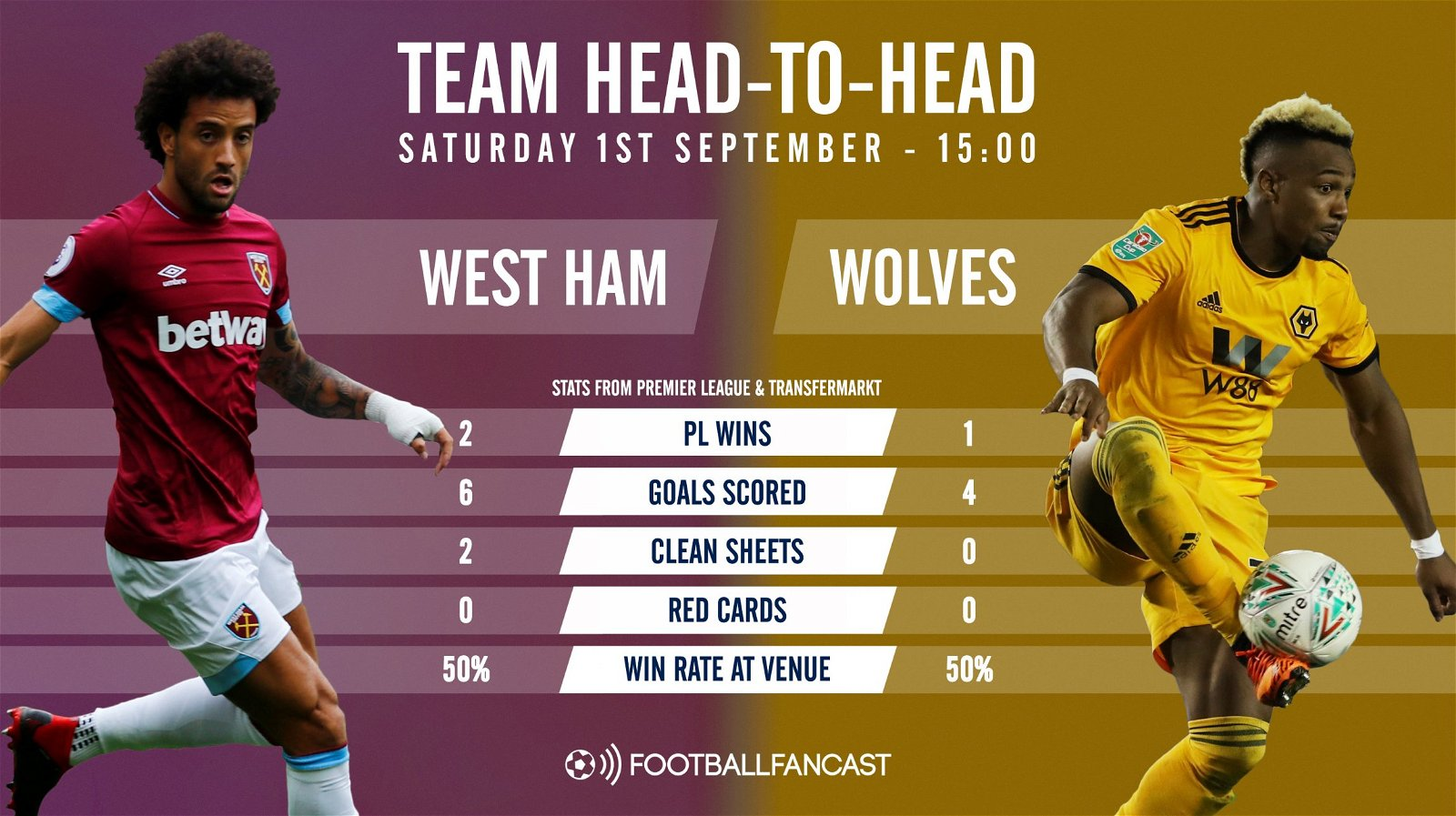 west ham vs wolves - photo #6