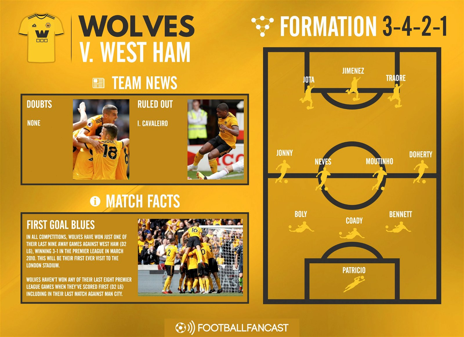 west ham vs wolves - photo #9