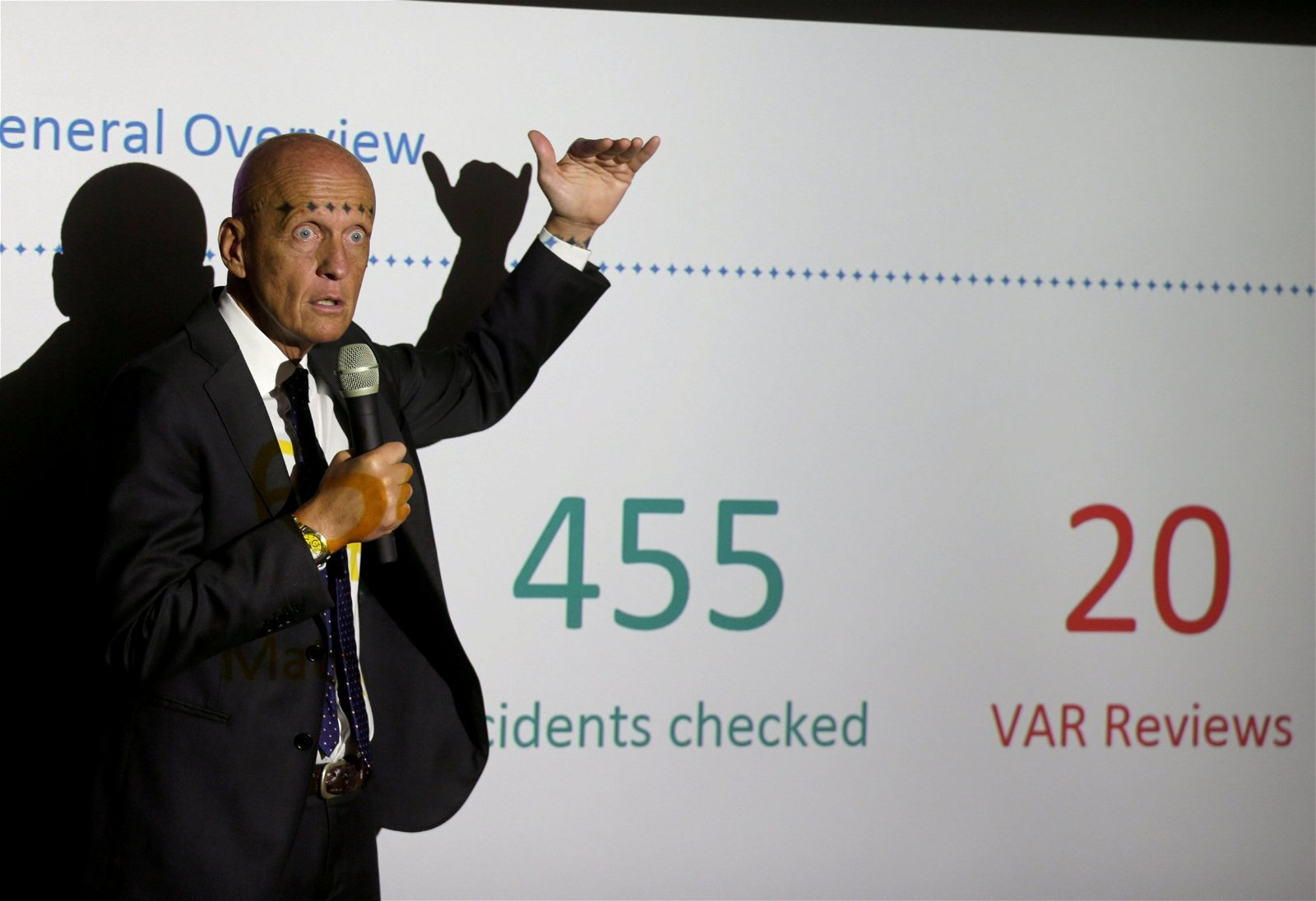 Pierluigi Collina delivers VAR stats