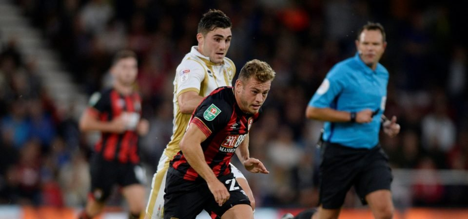 Revealed: 86% of Tottenham fans wouldn't support January move for Ryan Fraser
