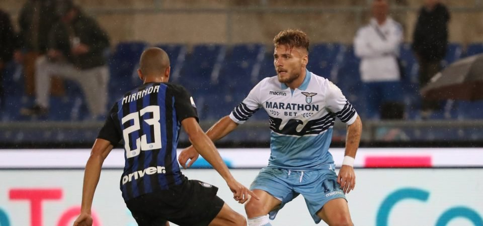 Revealed: 79% of Liverpool fans want to see Klopp sign Ciro Immobile