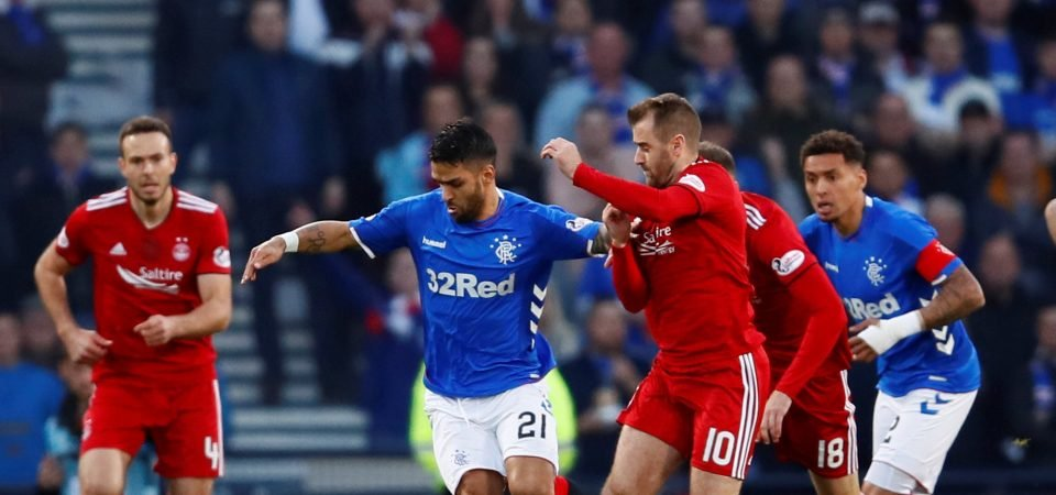Revealed: 97% of Rangers fans want Candeias to start vs Spartak Moscow
