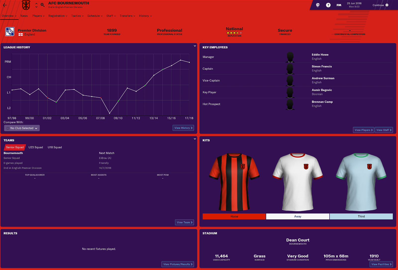 BOURNEMOUTH TEAM GUIDE FM19