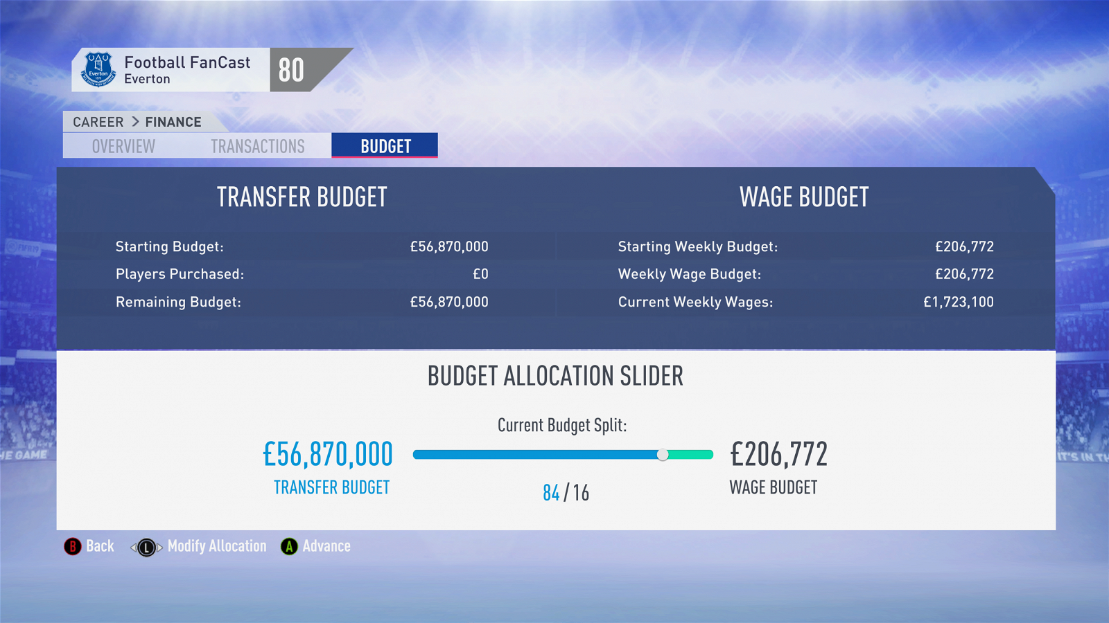 FIFA 19 Career Mode - Everton budget