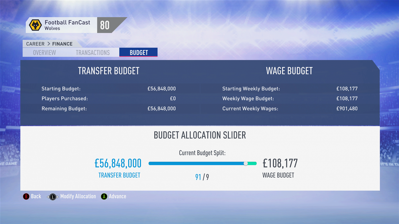 FIFA 19 Wolverhamton Wanderers Team Guide - Budget
