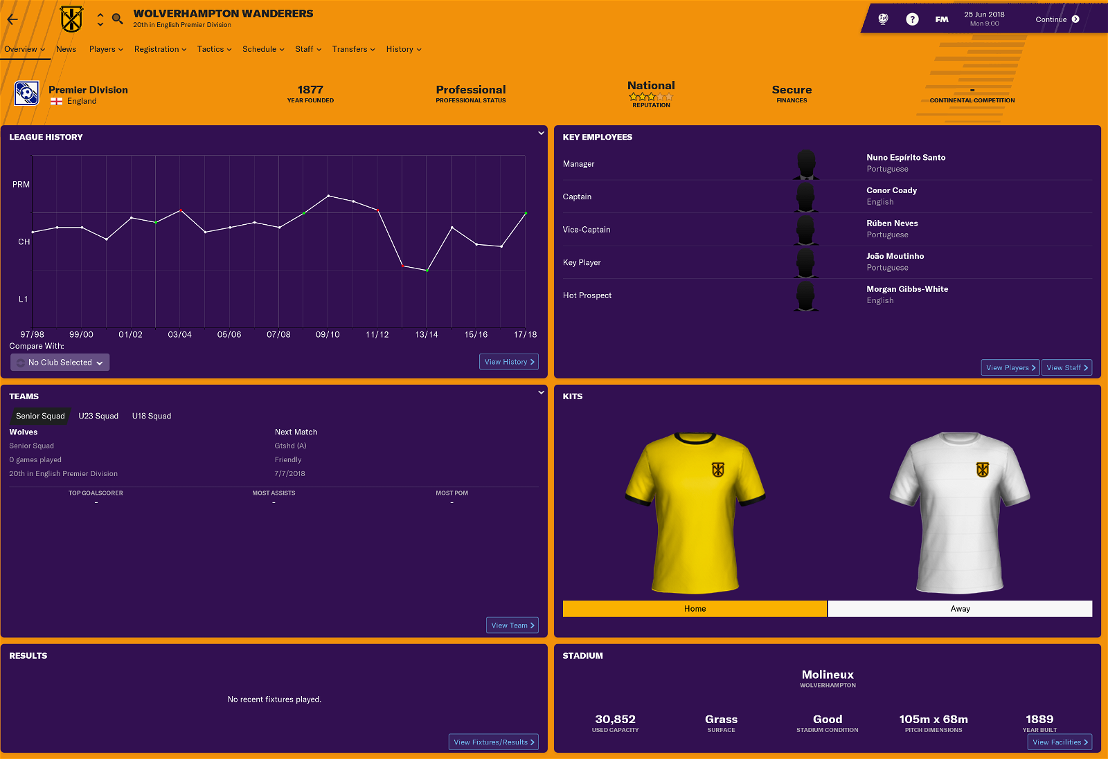 FM19 TEAM GUIDE WOLVES