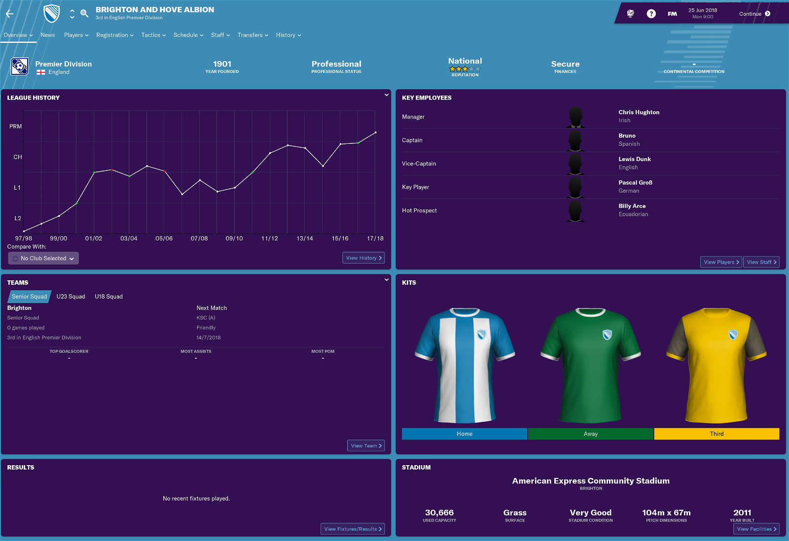 FM19 TEAM GUIDE BRIGHTON