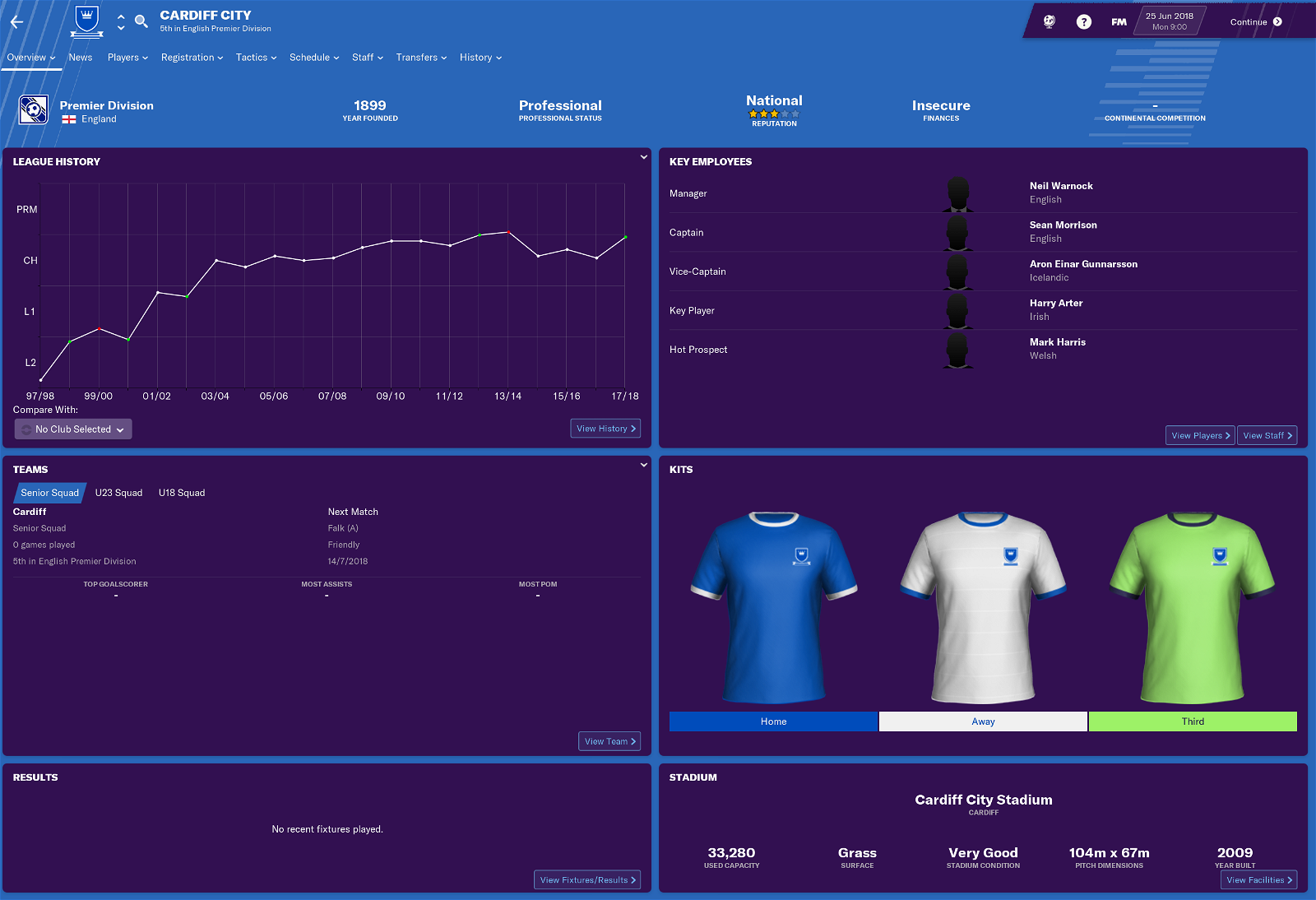 FM19 TEAM GUIDE CARDIFF CITY