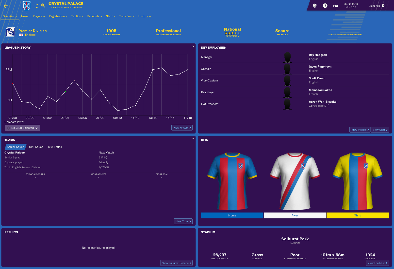 FM19 TEAM GUIDE CRYSTAL PALACE