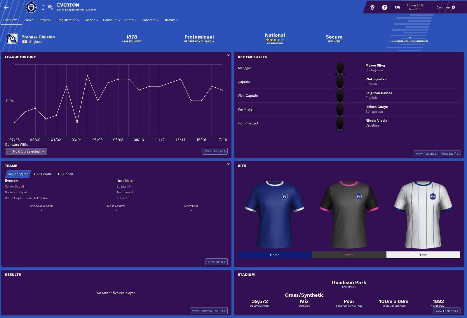 FM19 TEAM GUIDE EVERTON