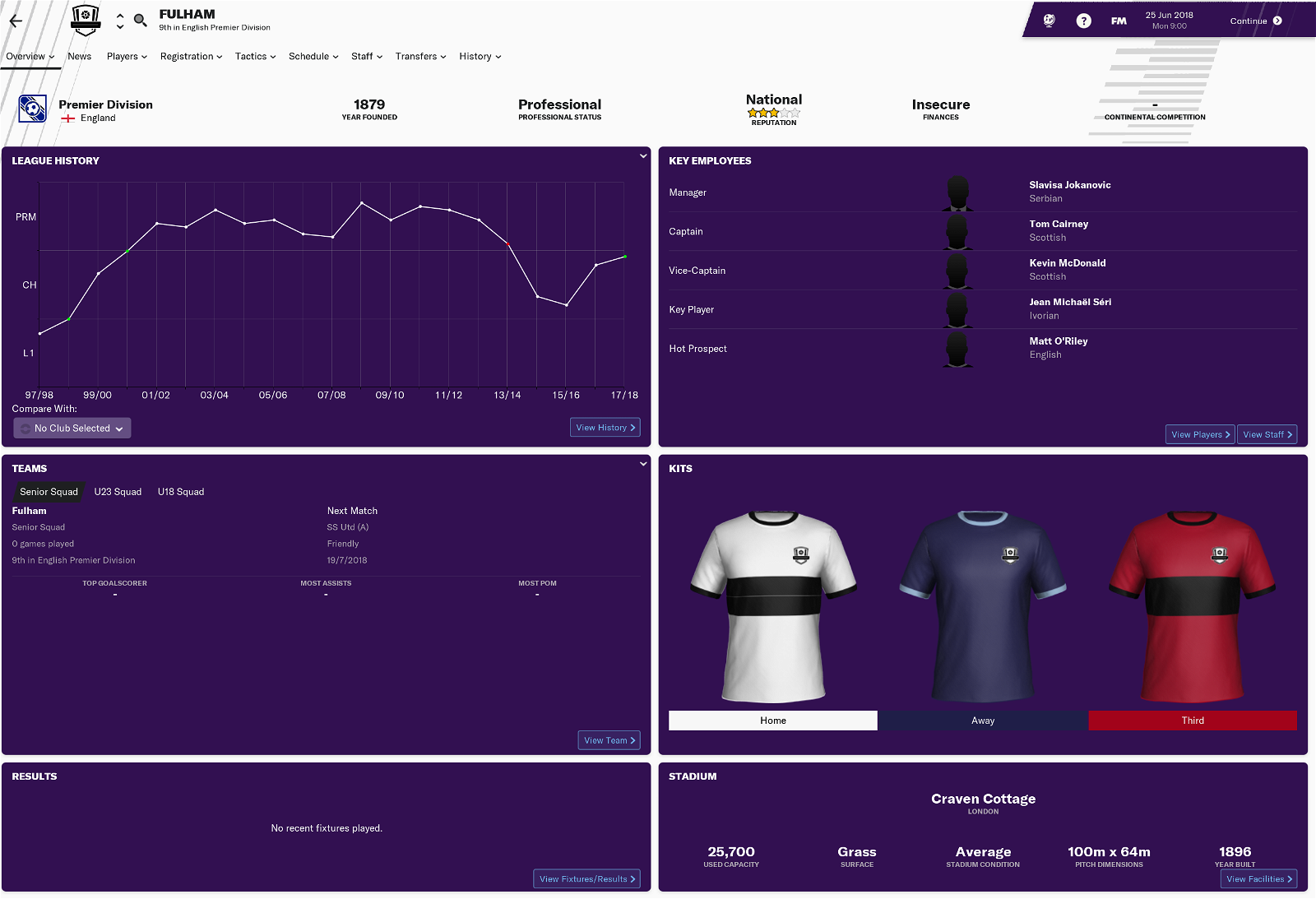 FM19 TEAM GUIDE FULHAM