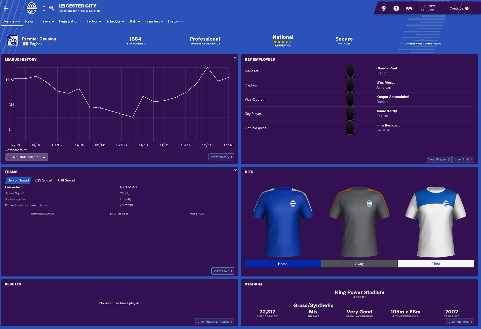 FM19 TEAM GUIDE LEICESTER CITY