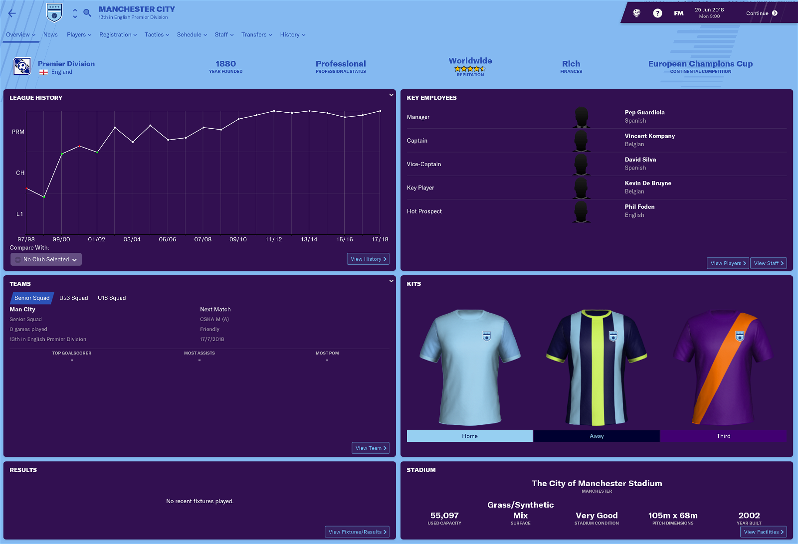 FM19 TEAM GUIDE MAN CITY