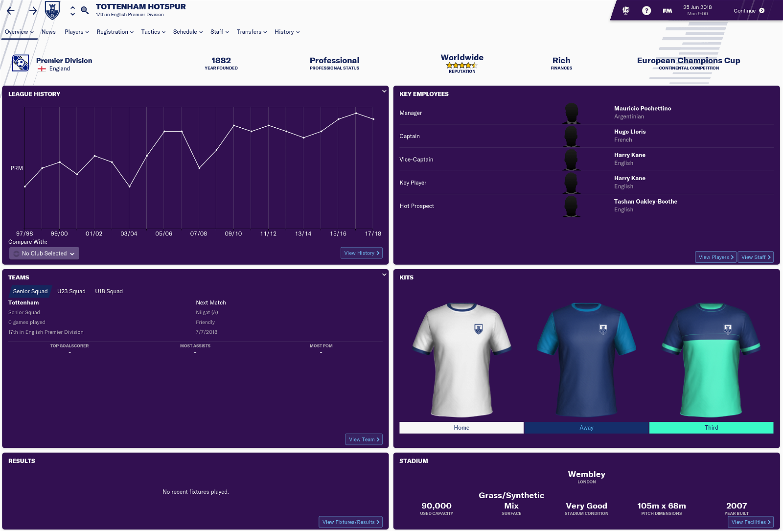 FM19 - Tottenham Team Guide: Everything you need to know before