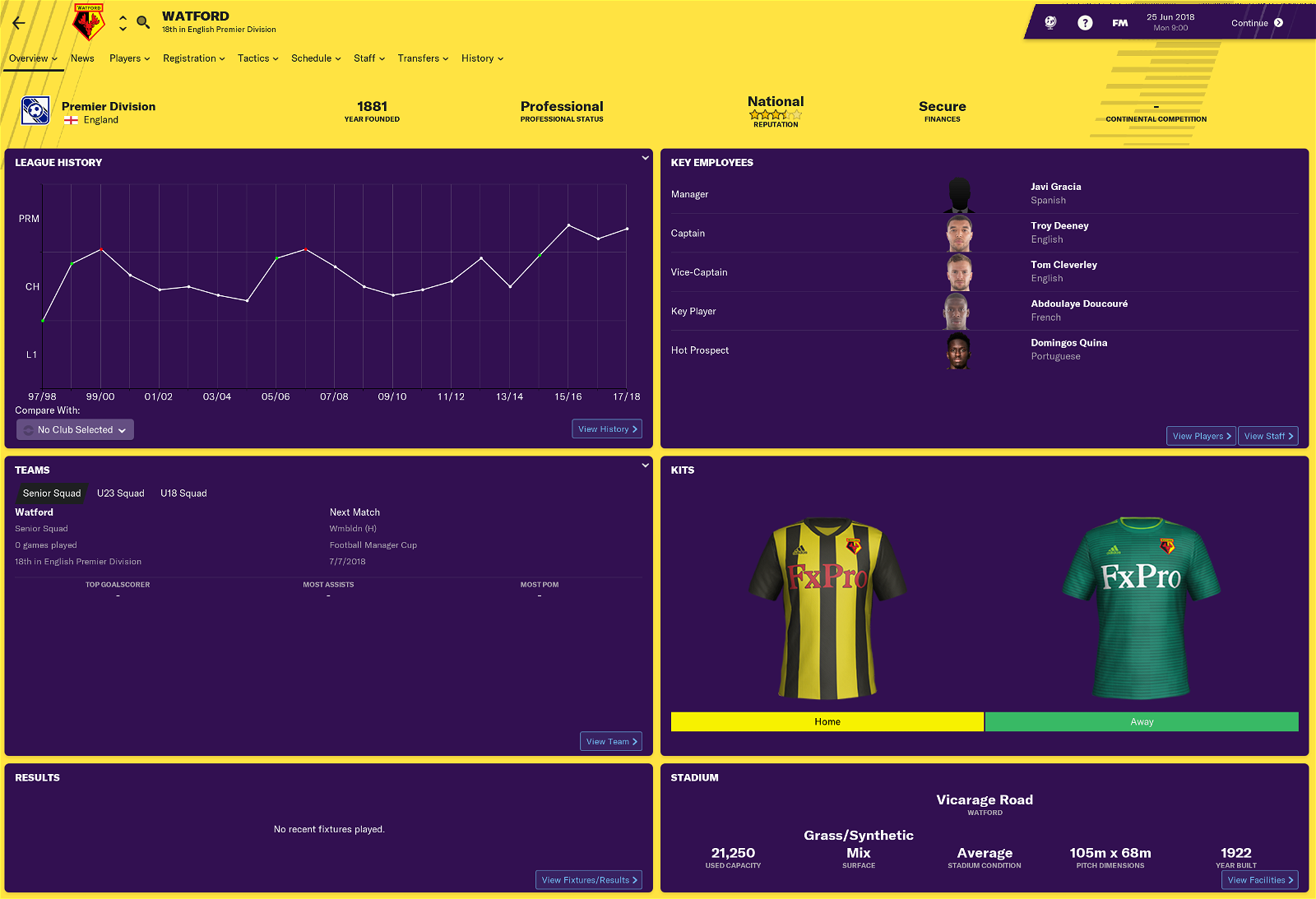 FM19 TEAM GUIDE WATFORD