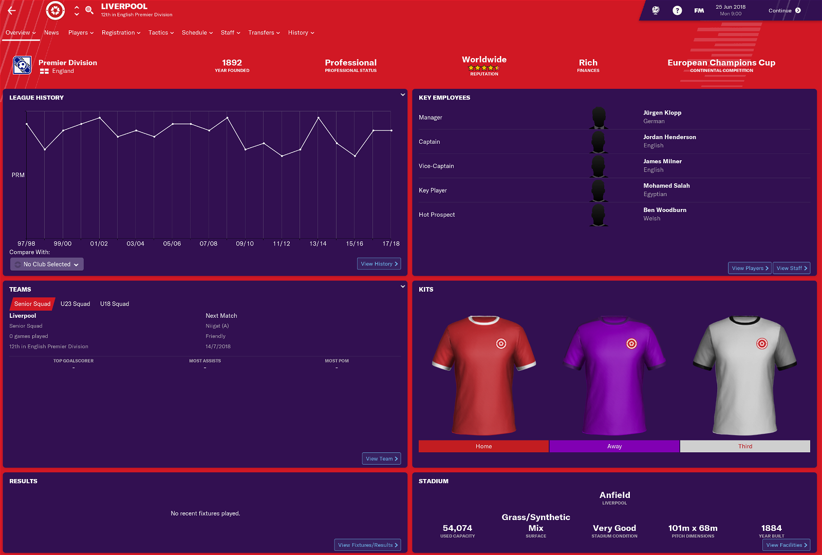 FM19 Team Guide Liverpool
