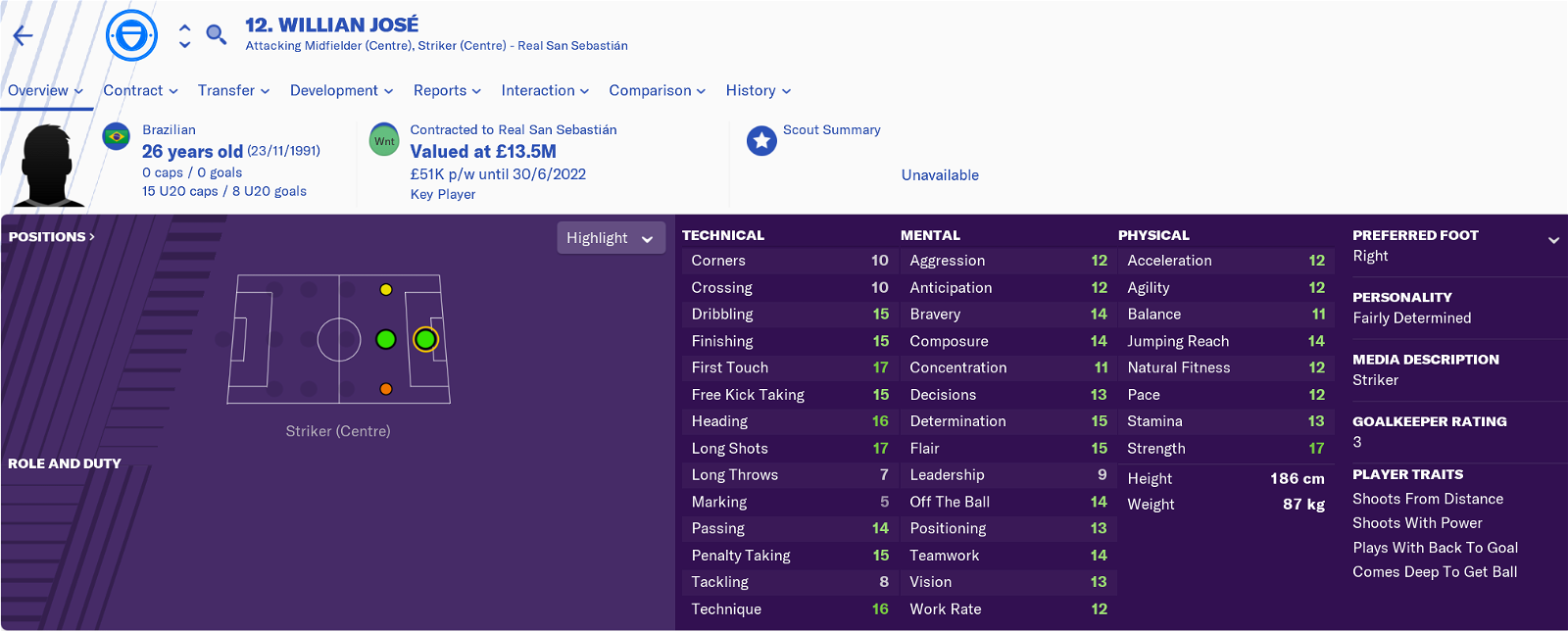 Willian Jose FM19
