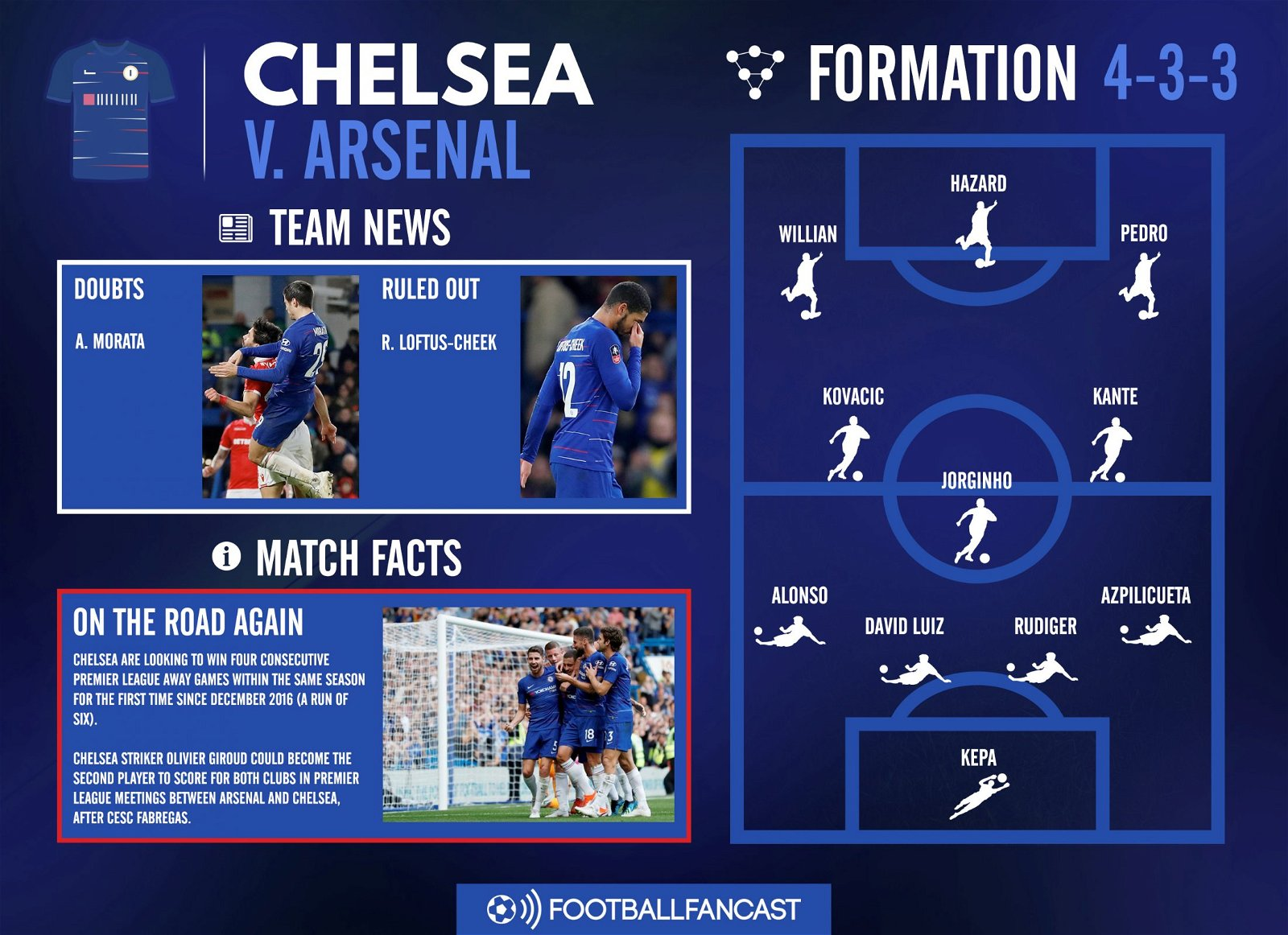 Chelsea vs Arsenal Chelsea Team News graphic - Match Preview: Arsenal vs Chelsea