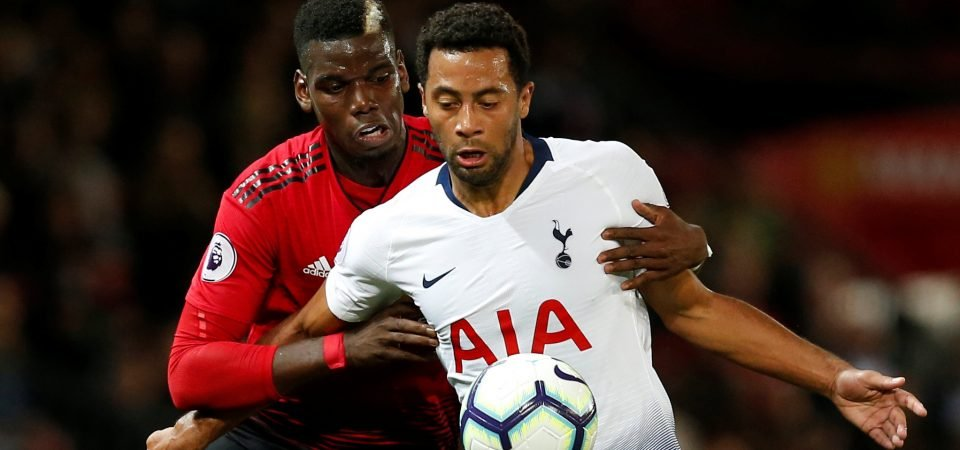 Spurs fans reminisce about former star Mousa Dembele