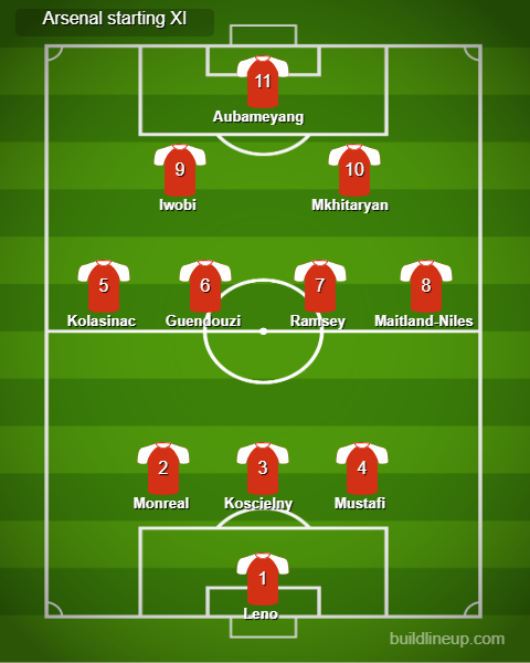 lineup 1 - Predicted Starting XI: Emery makes 5 changes, Iwobi and Mustafi start for Arsenal