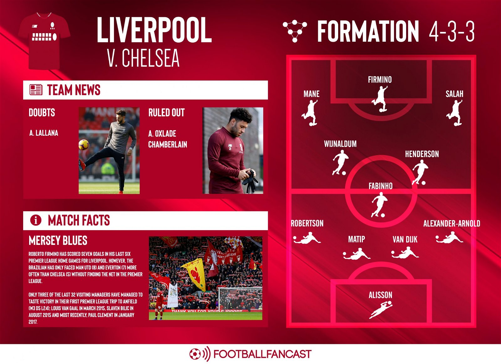 liverpool team news for chelsea game (1)