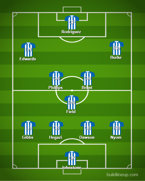 Labbadia WBA predicted XI - Predicted XI: How WBA could look if Bruno Labbadia is appointed manager - opinion