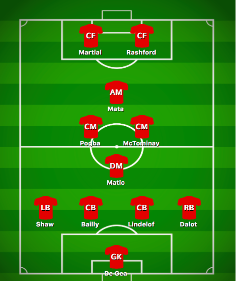 Attacking United XI