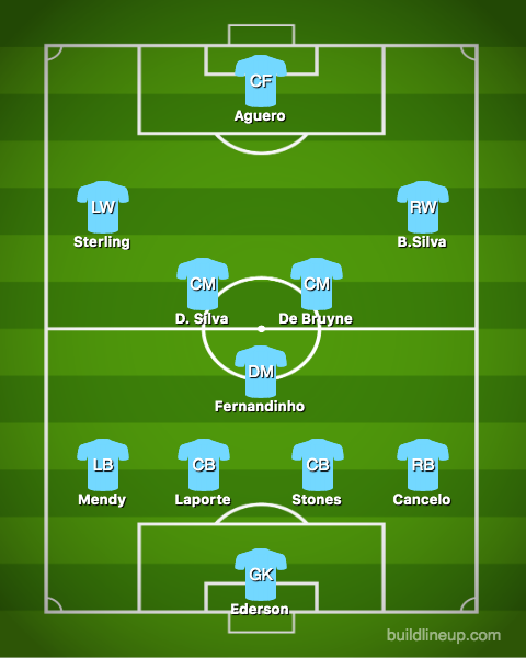 Dream City XI