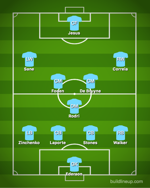 Progressive City XI