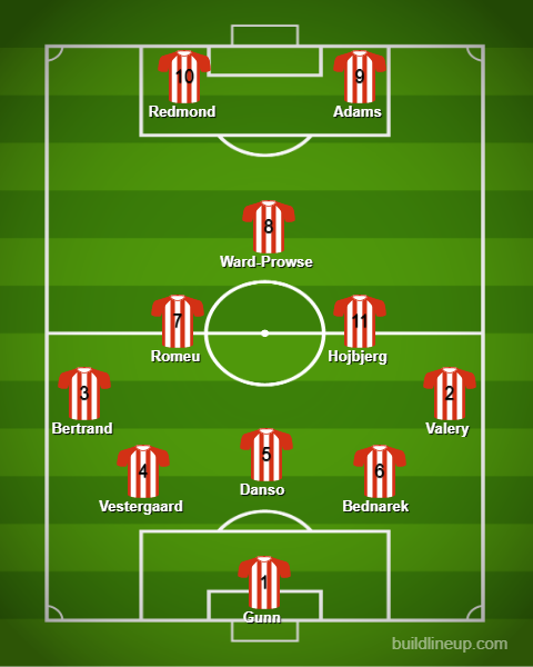 Debut For 20 Y O Danny Ings Dropped Predicted Southampton Xi Vs Liverpool Opinion Footballfancast Com