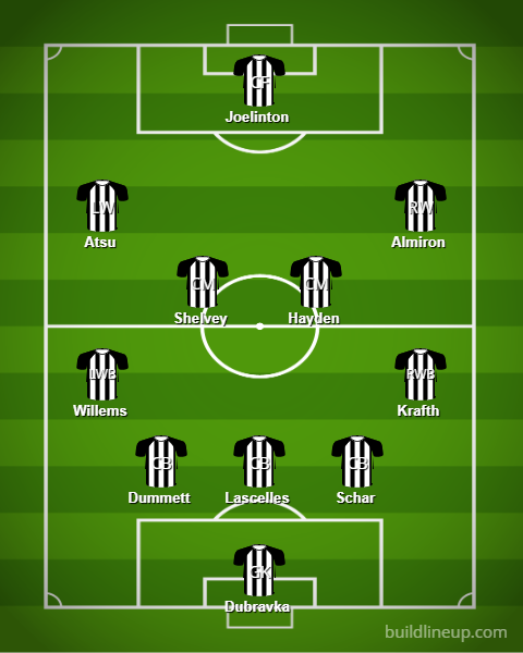 Newcastle's potential line-up to face Liverpool