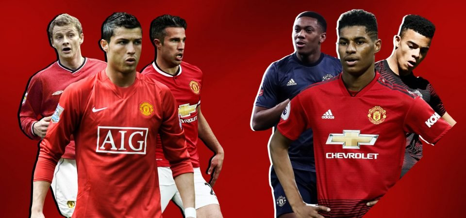 Man United's woeful striking options laid bare with historical comparison