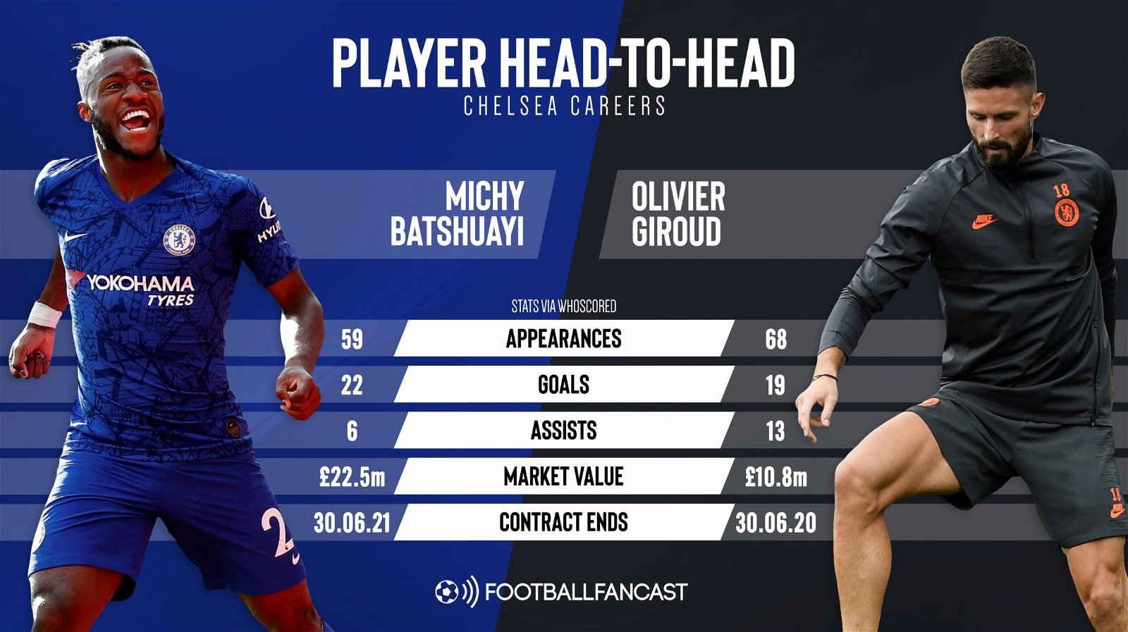 Image result for batshuayi