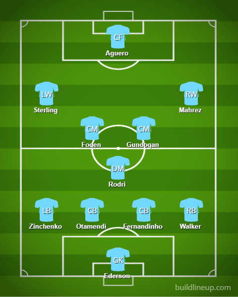 Man City's potential line-up with Foden