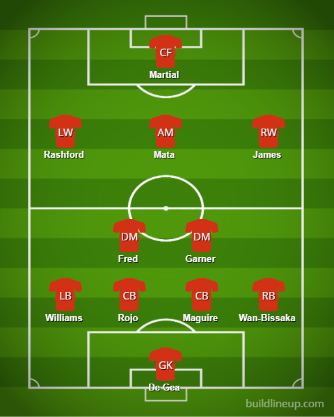 Man Utds potential line up to face Brighton - Solskjaer makes 4 changes: Predicted Man Utd XI for Brighton clash - opinion