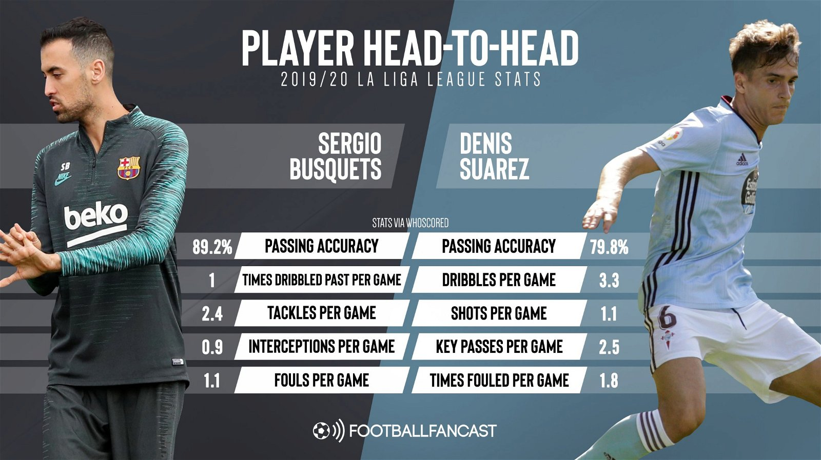 Sergio Busquets vs Denis Suarez - Sergio Busquets must thwart the threat of a familar face to Barcelona on Saturday - opinion