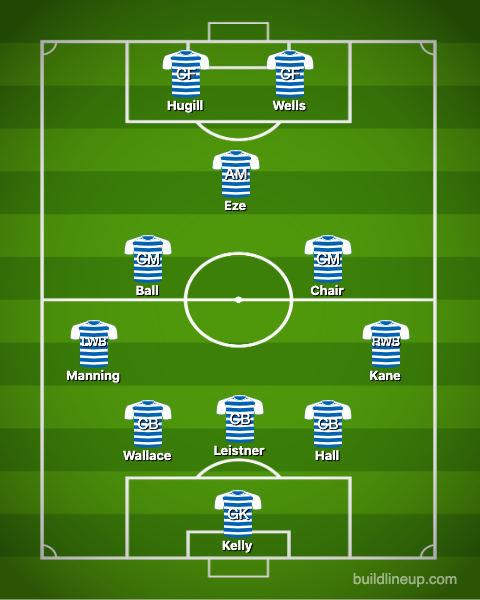 lineup 14 1 - 3-5-2 formation, 6 ft 2 man dropped: The QPR XI Warburton should pick vs Middlesbrough - opinion