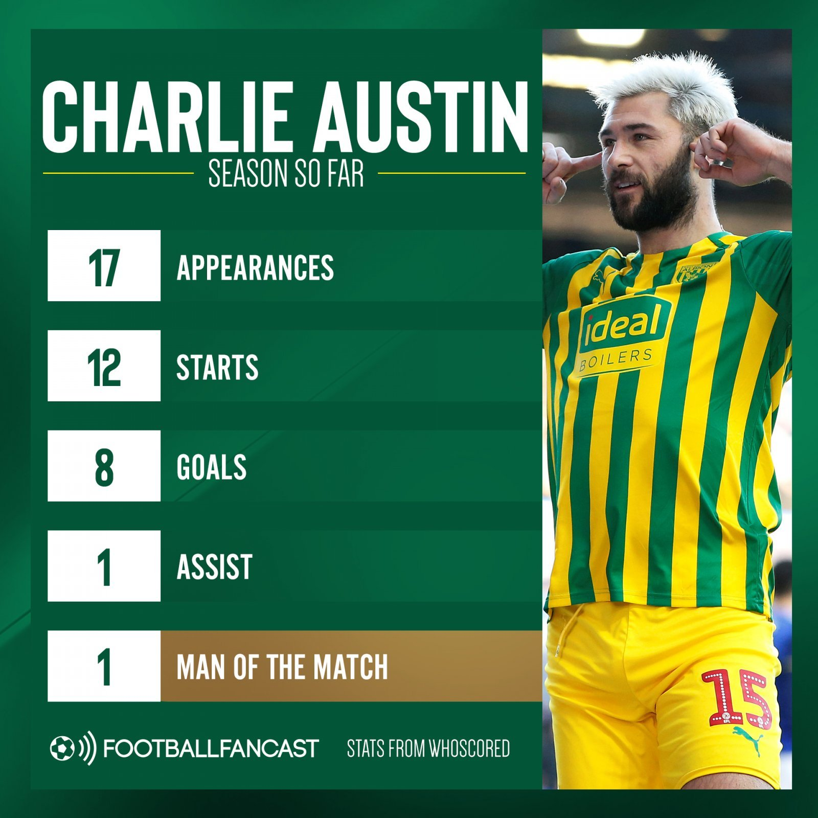 Charlie Austin this season - Southampton's and Hasenhuttl's £4m mistake is coming back to haunt them - opinion