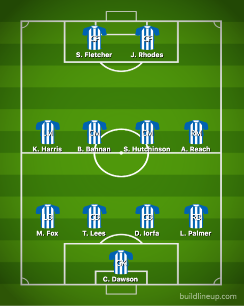 Monk makes two changes, midfield switch: Sheffield Wednesday's predicted XI vs Stoke – opinion