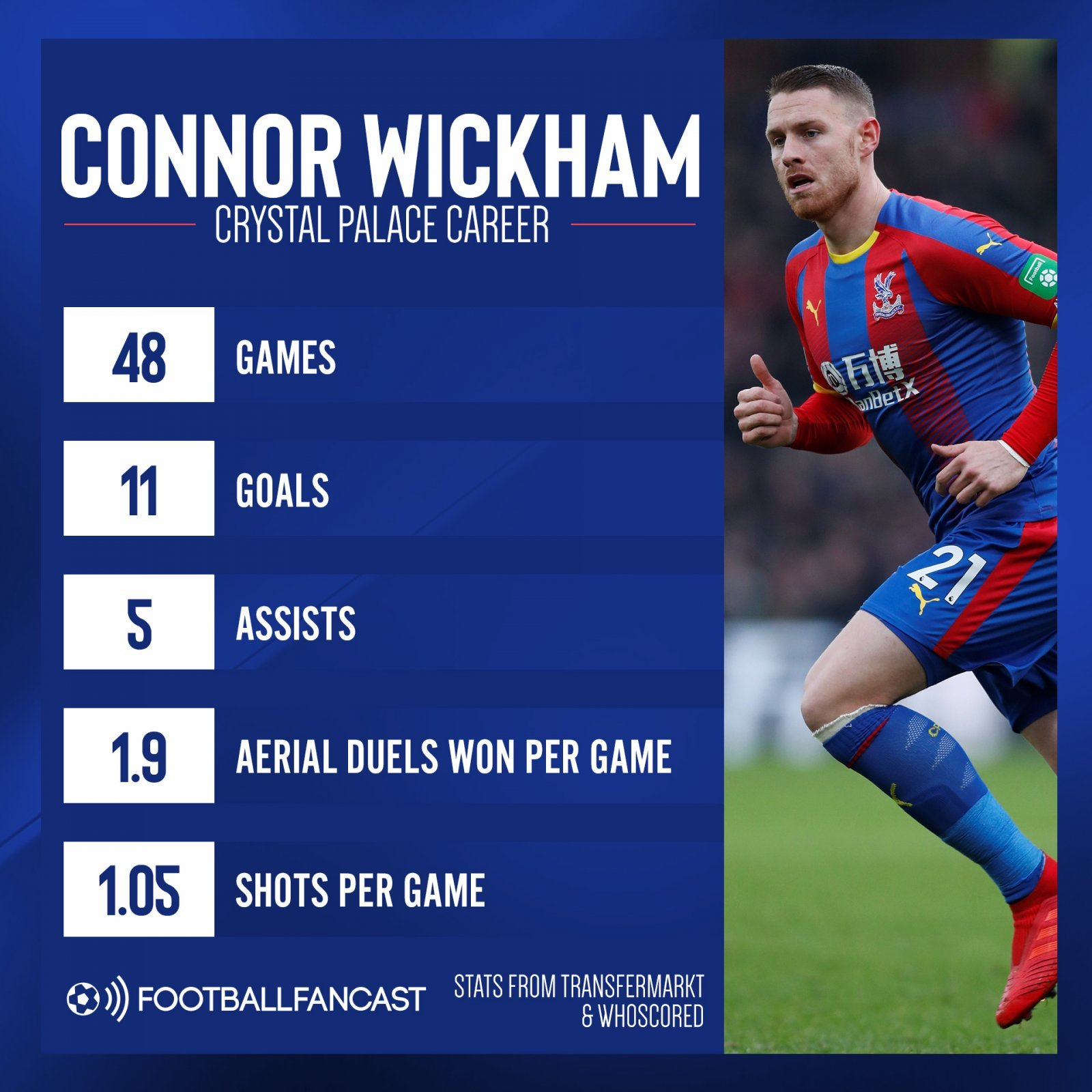 Connor Wickham - Comes with baggage: Owls loan target contradicts everything Monk desires this month - opinion